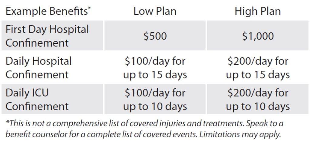 Monarch Healthcare Benefits Open Enrollment